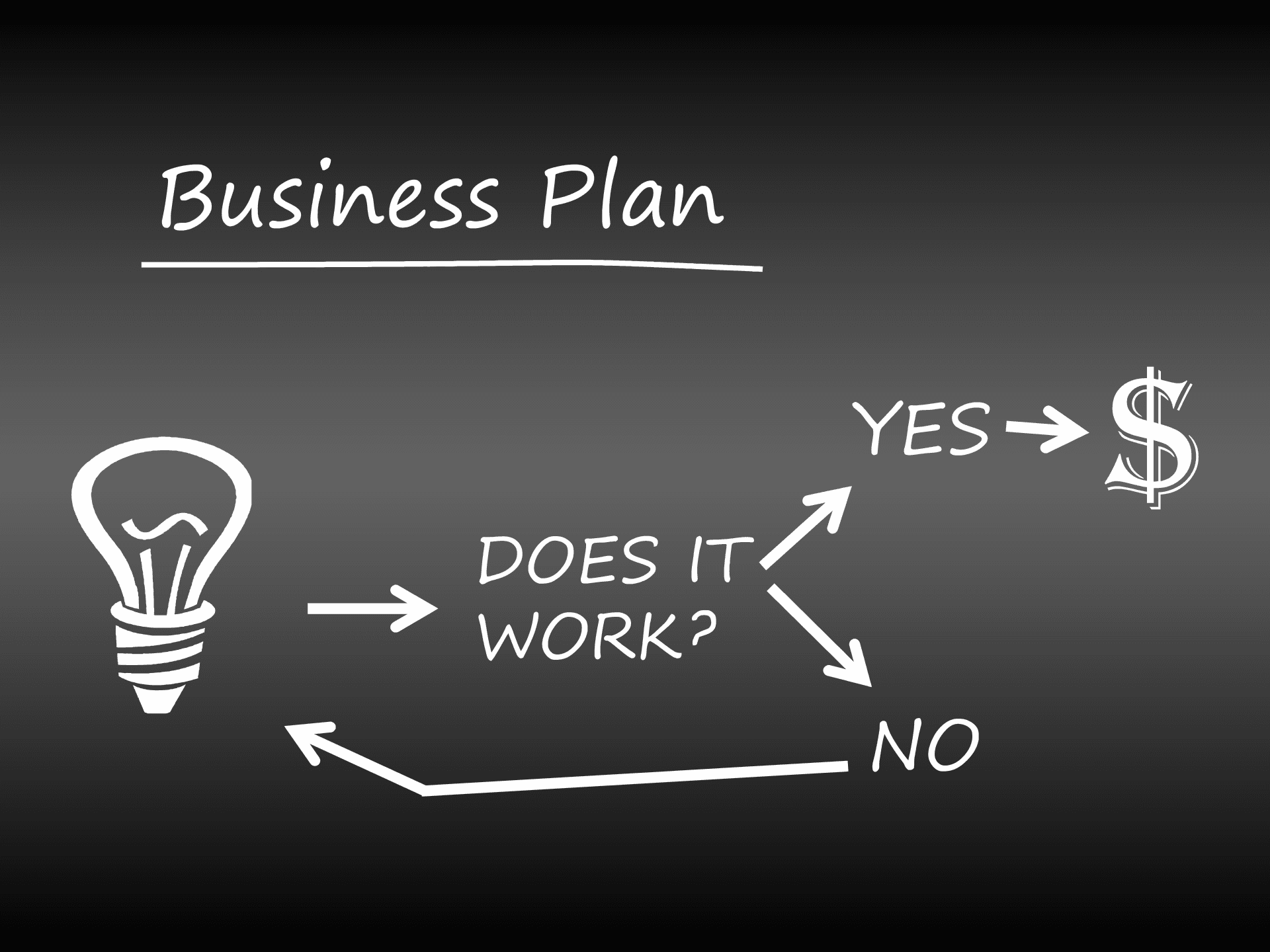 business-plan-metropolislasercentre