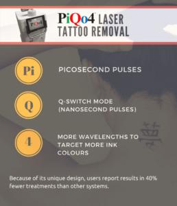 why-PiQo4-laser